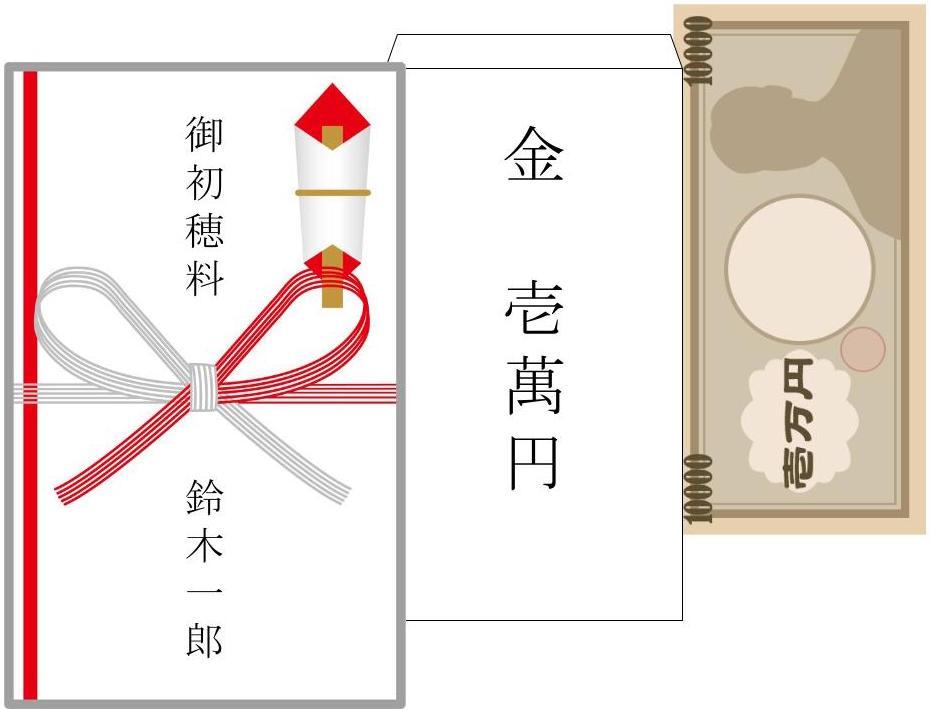 hatsuhoryoirekata