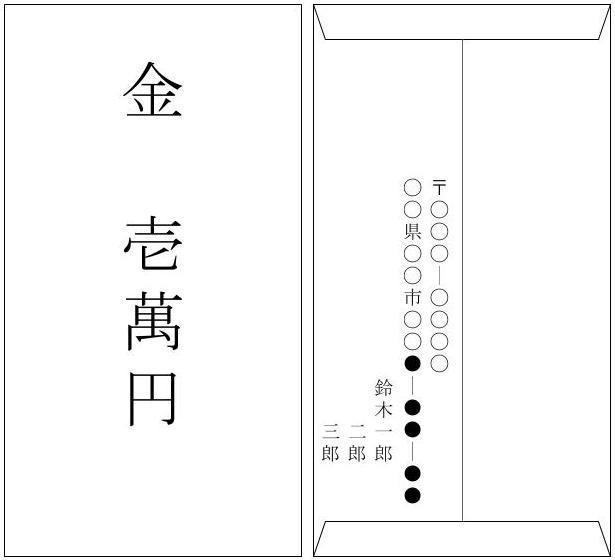 hatsuhoryonakabukuro