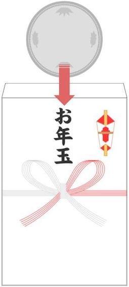 otoshidama7